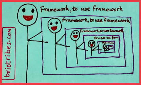Using Frameworks - regression