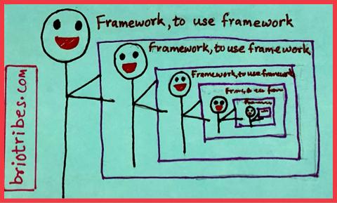 Using Frameworks - regression